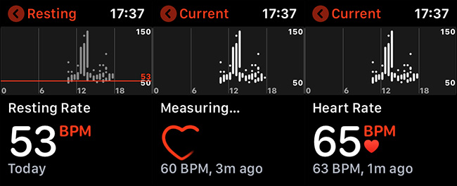 Ver frecuencia cardíaca